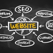 Website online lead generation