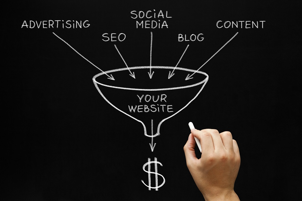 Online lead generation Website funnel